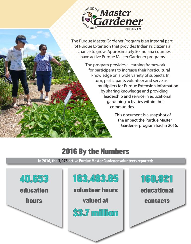 Purdue Master Gardener Program U2013 2016 By The Numbers